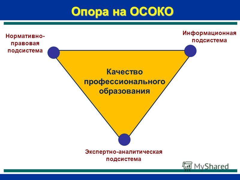 Опора на ОСОКО Экспертно-аналитическая подсистема Нормативно- правовая подсистема Информационная подсистема Качество профессионального образования