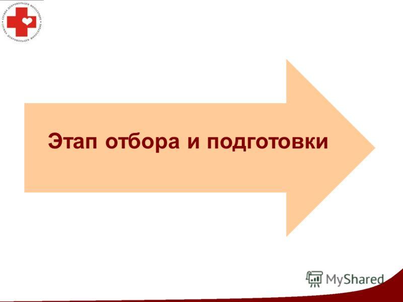 Этап отбора и подготовки