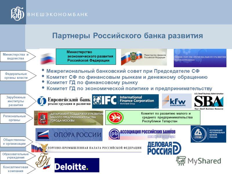 11 Информационный портал ОАО «РосБР»: Публичность и доступность информации о Программе Полная информация об инфраструктуре поддержки МСП в регионах Более 250 000 посещений в месяц
