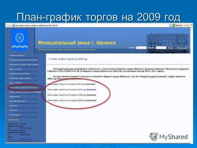 План-график торгов на 2009 год