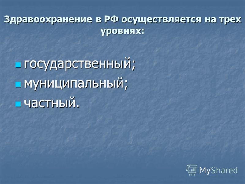 Здравоохранение в РФ осуществляется на трех уровнях: государственный; государственный; муниципальный; муниципальный; частный. частный.