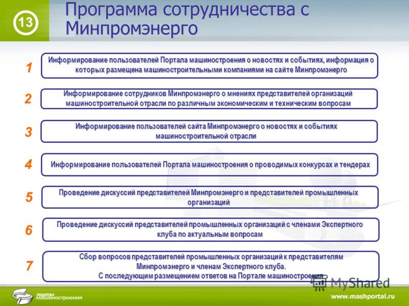 Программа сотрудничества с 13 Информирование пользователей Портала машиностроения о новостях и событиях, информация о которых размещена машиностроительными компаниями на сайте Минпромэнерго 1 2 3 4 5 6 7 Информирование пользователей Портала машиностр