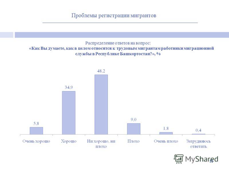 Проблемы регистрации мигрантов 12 Распределение ответов на вопрос: «Как Вы думаете, как в целом относятся к трудовым мигрантам работники миграционной службы в Республике Башкортостан?», %