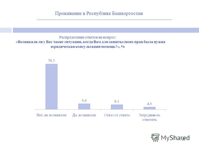 Проживание в Республике Башкортостан 17 Распределение ответов на вопрос: «Возникали ли у Вас такие ситуации, когда Вам для защиты своих прав была нужна юридическая консультация/помощь?», %