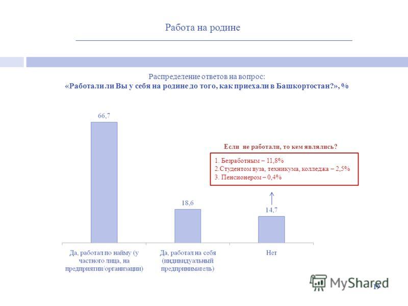 Работа на родине 19 Распределение ответов на вопрос: «Работали ли Вы у себя на родине до того, как приехали в Башкортостан?», % 1. Безработным – 11,8% 2.Студентом вуза, техникума, колледжа – 2,5% 3. Пенсионером – 0,4% Если не работали, то кем являлис