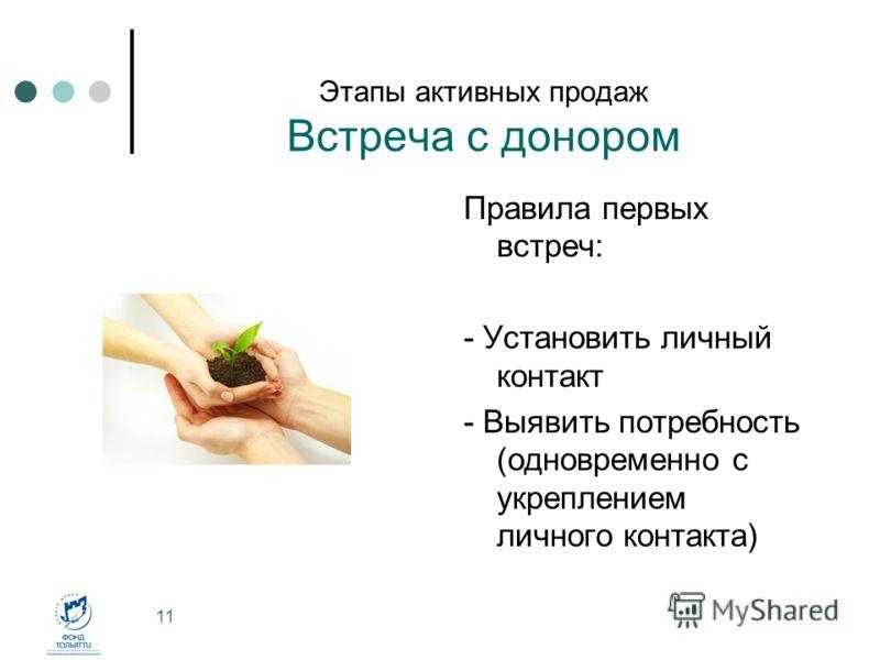 11 Правила первых встреч: - Установить личный контакт - Выявить потребность (одновременно с укреплением личного контакта) Этапы активных продаж Встреча с донором