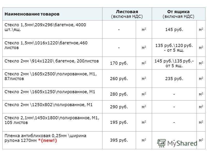 Наименование товаров Листовая (включая НДС) От ящика (включая НДС) Стекло 1,5мм\209х296\багетное, 4000 шт.\ящ.-м2м2 145 руб.м2м2 Стекло 1,5мм\1016х1220\багетное,460 листов-м2м2 135 руб.\120 руб. - от 5 ящ. м2м2 Стекло 2мм \914х1220\ багетное, 200лист