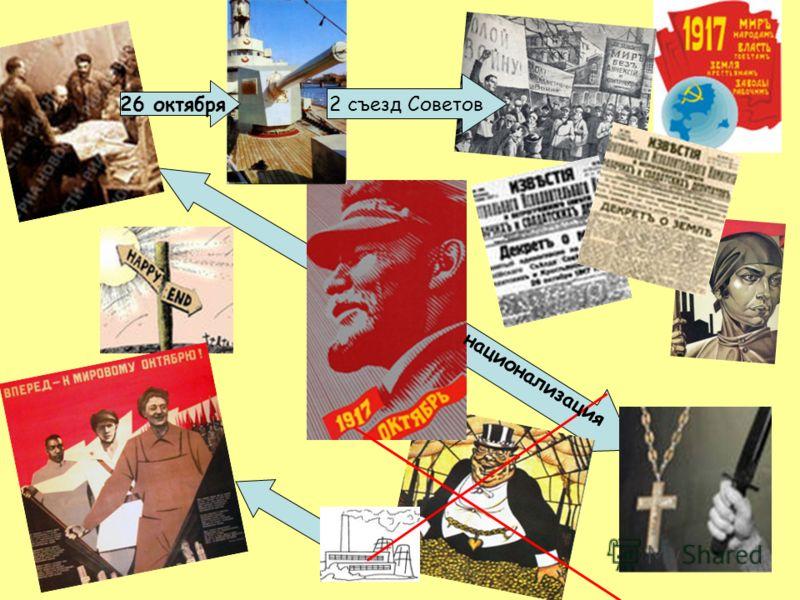 26 октября 2 съезд Советов национализация