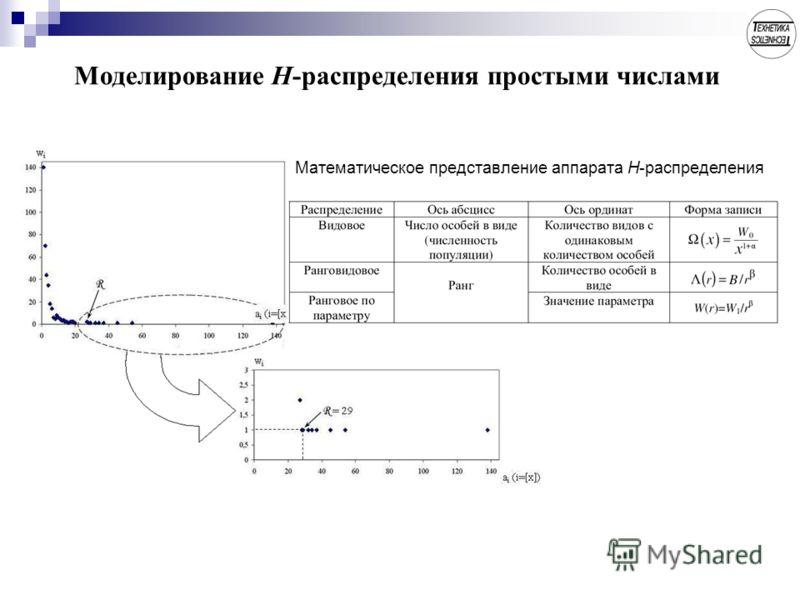 Моделирование Н-распределения простыми числами Математическое представление аппарата Н-распределения