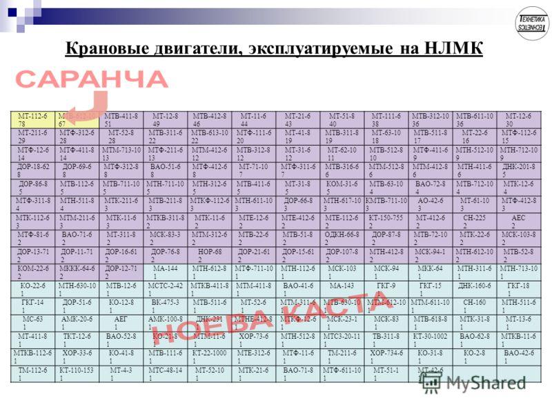 МТ-112-6 78 МТВ-612-10 67 МТВ-411-8 51 МТ-12-8 49 МТВ-412-8 46 МТ-11-6 44 МТ-21-6 43 МТ-51-8 40 МТ-111-6 38 МТВ-312-10 36 МТВ-611-10 36 МТ-12-6 30 МТ-211-6 29 МТФ-312-6 28 МТ-52-8 28 МТВ-311-6 22 МТВ-613-10 22 МТФ-111-6 20 МТ-41-8 19 МТВ-311-8 19 МТ-