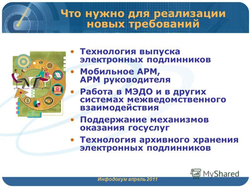 Что нужно для реализации новых требований Инфодокум апрель 2011 Технология выпуска электронных подлинников Мобильное АРМ, АРМ руководителя Работа в МЭДО и в других системах межведомственного взаимодействия Поддержание механизмов оказания госуслуг Тех
