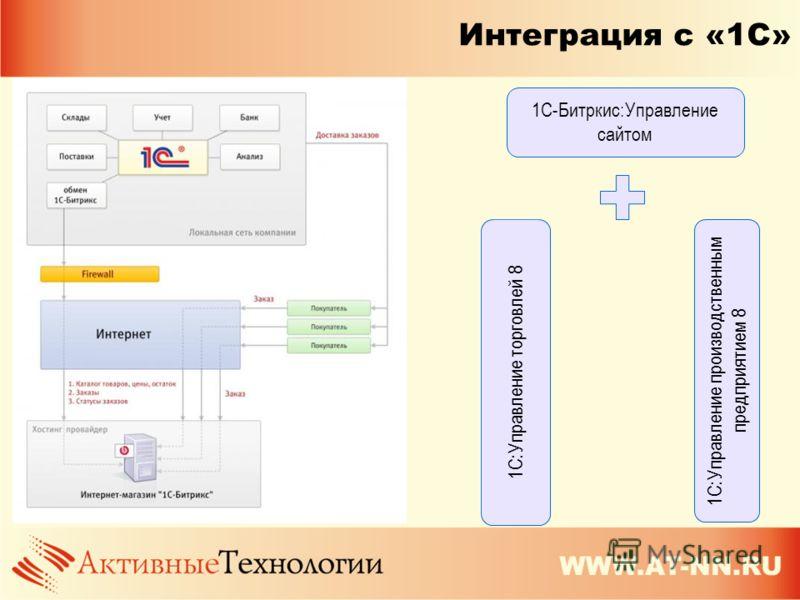 Интеграция с «1С» 1С-Битркис:Управление сайтом 1С:Управление торговлей 8 1С:Управление производственным предприятием 8