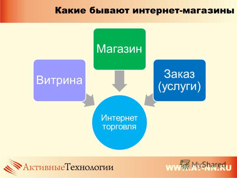 Какие бывают интернет-магазины Интернет торговля ВитринаМагазин Заказ (услуги)