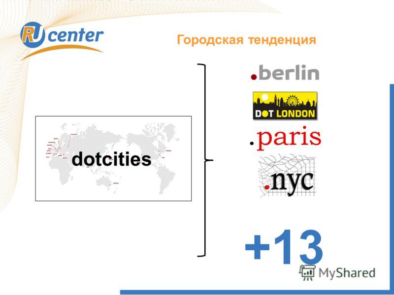 Городская тенденция dotcities +13