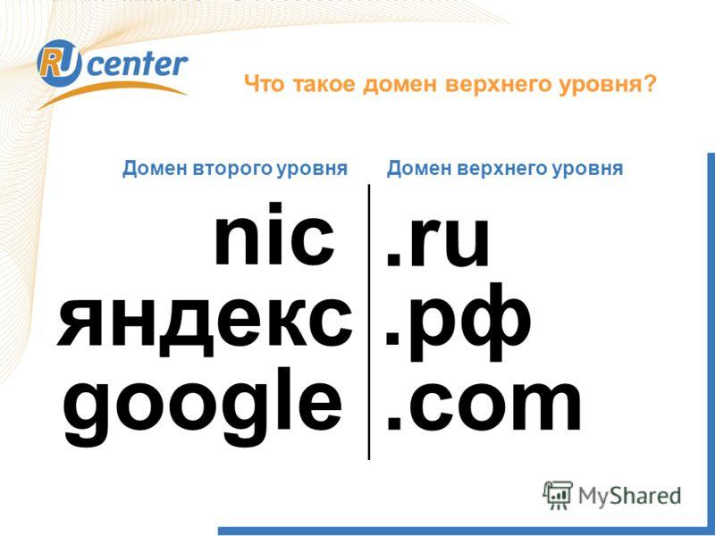 Что такое домен верхнего уровня? nic Домен верхнего уровня яндекс.ru.рф google.com Домен второго уровня