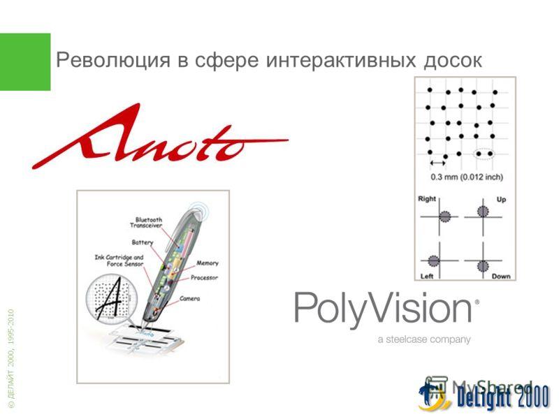 © ДЕЛАЙТ 2000, 1995-2010 Революция в сфере интерактивных досок