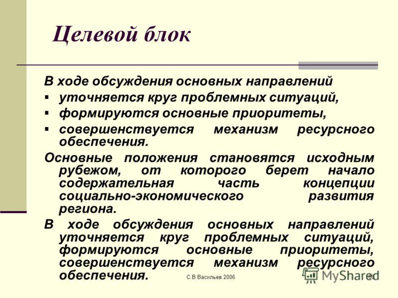 С.В.Васильев 200660 Целевой блок В ходе обсуждения основных направлений уточняется круг проблемных ситуаций, формируются основные приоритеты, совершенствуется механизм ресурсного обеспечения. Основные положения становятся исходным рубежом, от которог