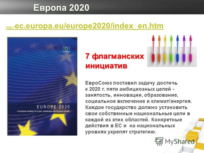 Европа 2020 http:// ec.europa.eu/europe2020/index_en.htm 7 флагманских инициатив ЕвроСоюз поставил задачу достичь к 2020 г. пяти амбициозных целей - занятость, инновации, образование, социальное включение и климат/энергия. Каждое государство должно у