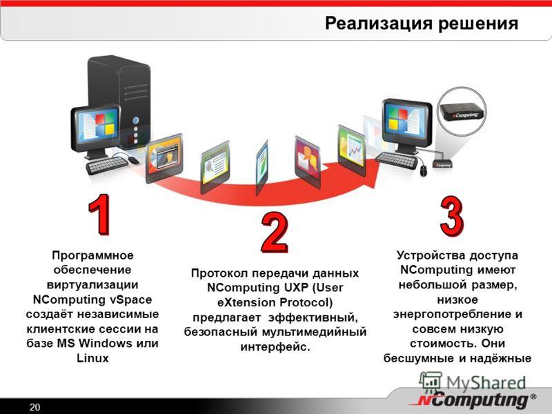 20 Реализация решения Программное обеспечение виртуализации NComputing vSpace создаёт независимые клиентские сессии на базе MS Windows или Linux Протокол передачи данных NComputing UXP (User eXtension Protocol) предлагает эффективный, безопасный муль