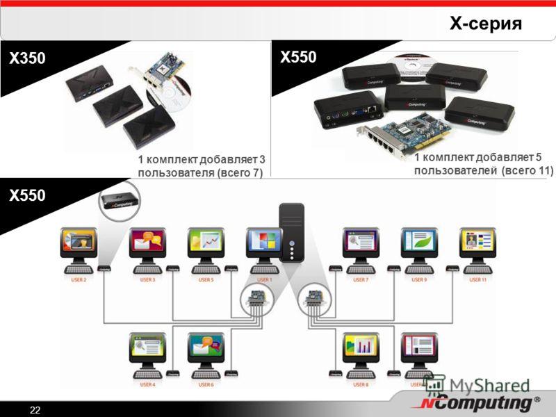 22 X-серия 1 комплект добавляет 3 пользователя (всего 7) 1 комплект добавляет 5 пользователей (всего 11) X350 X550 11 users X550