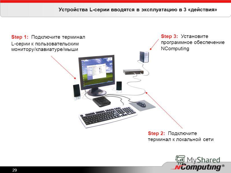 29 Устройства L-серии вводятся в эксплуатацию в 3 «действия» Step 2: Подключите терминал к локальной сети Step 1: Подключите терминал L-серии к пользовательским монитору/клавиатуре/мыши Step 3: Установите программное обеспечение NComputing