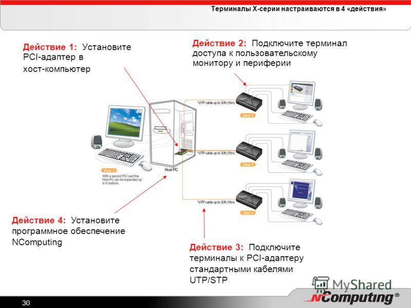 30 Терминалы X-серии настраиваются в 4 «действия» Действие 1: Установите PCI-адаптер в хост-компьютер Действие 2: Подключите терминал доступа к пользовательскому монитору и периферии Действие 3: Подключите терминалы к PCI-адаптеру стандартными кабеля