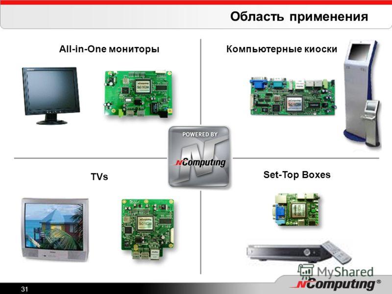 31 Область применения Set-Top Boxes Компьютерные киоски TVs All-in-One мониторы