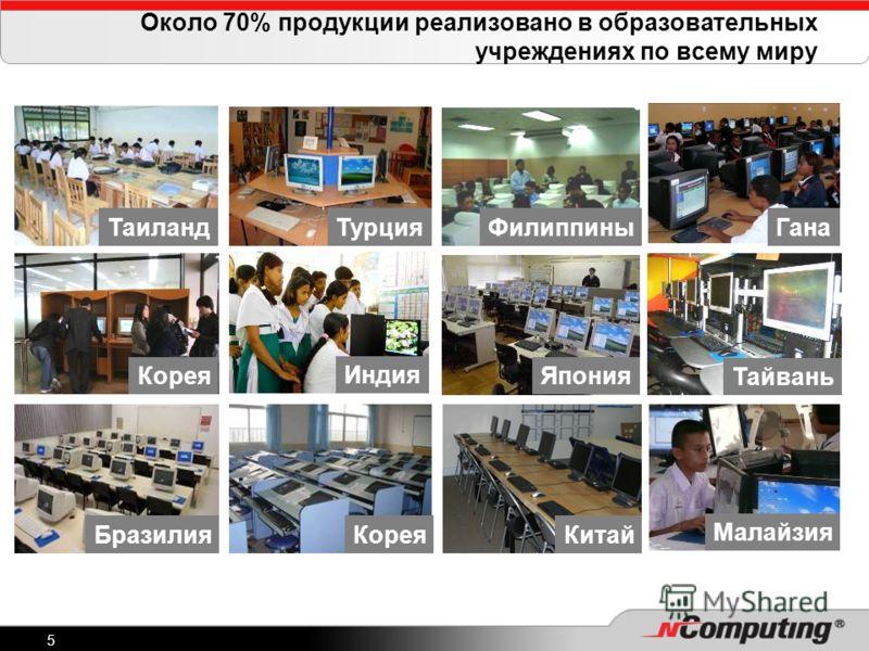 5 Около 70% продукции реализовано в образовательных учреждениях по всему миру ТаиландТурцияФилиппины Корея Индия Япония БразилияКореяКитай Гана Тайвань Малайзия