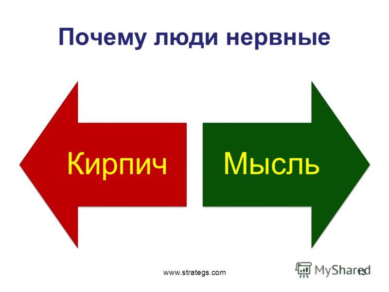 Почему люди нервные КирпичМысль www.strategs.com13