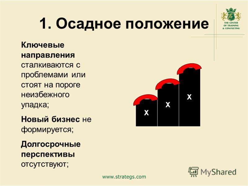 1. Осадное положение Ключевые направления сталкиваются с проблемами или стоят на пороге неизбежного упадка; Новый бизнес не формируется; Долгосрочные перспективы отсутствуют; Х Х Х