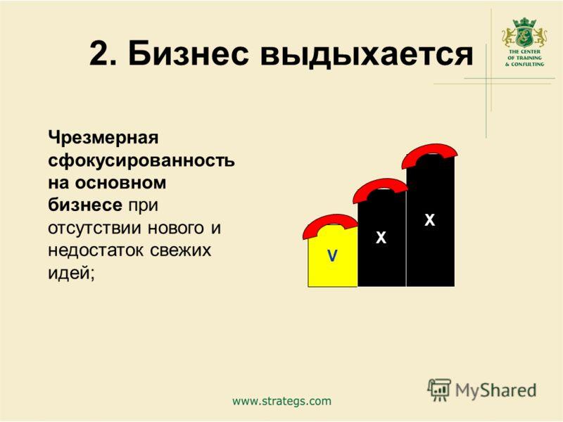 2. Бизнес выдыхается Чрезмерная сфокусированность на основном бизнесе при отсутствии нового и недостаток свежих идей; V Х Х