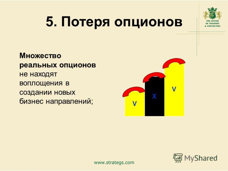 5. Потеря опционов Множество реальных опционов не находят воплощения в создании новых бизнес направлений; V Х V
