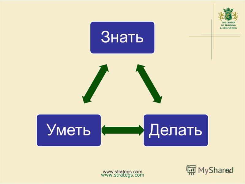 www.strategs.com79 ЗнатьДелатьУметь