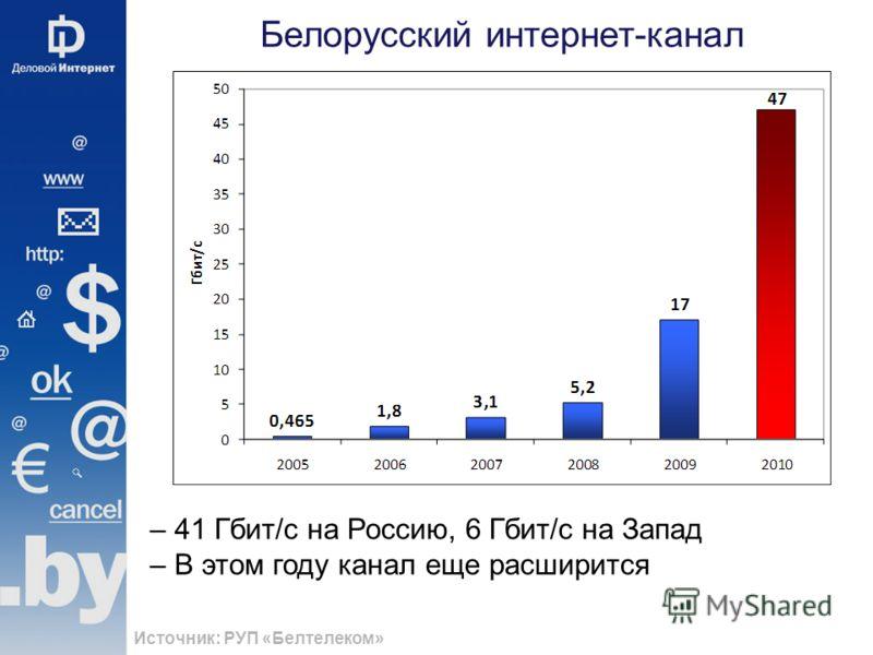 Источник: РУП «Белтелеком» – 41 Гбит/с на Россию, 6 Гбит/с на Запад – В этом году канал еще расширится Белорусский интернет-канал