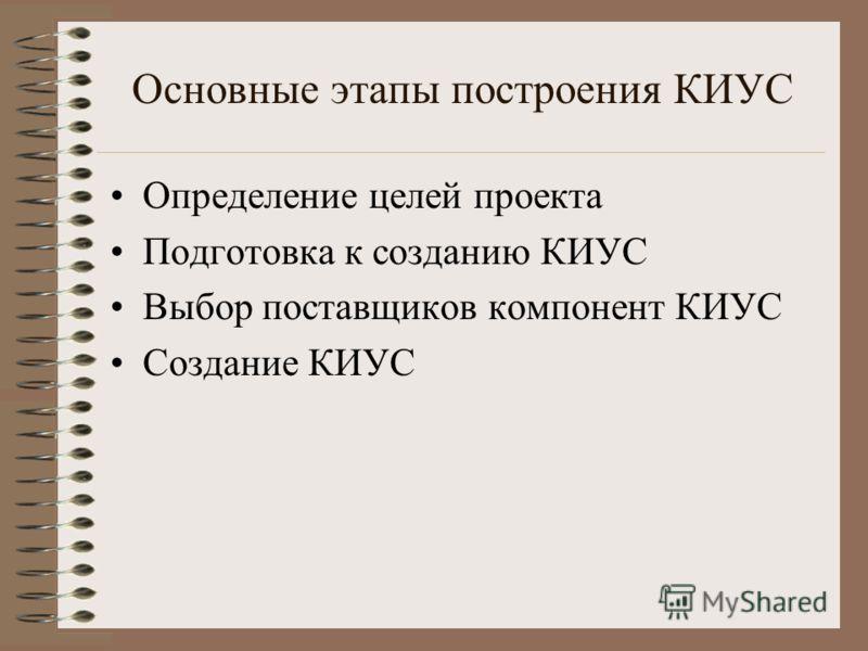 Основные этапы построения КИУС Определение целей проекта Подготовка к созданию КИУС Выбор поставщиков компонент КИУС Создание КИУС