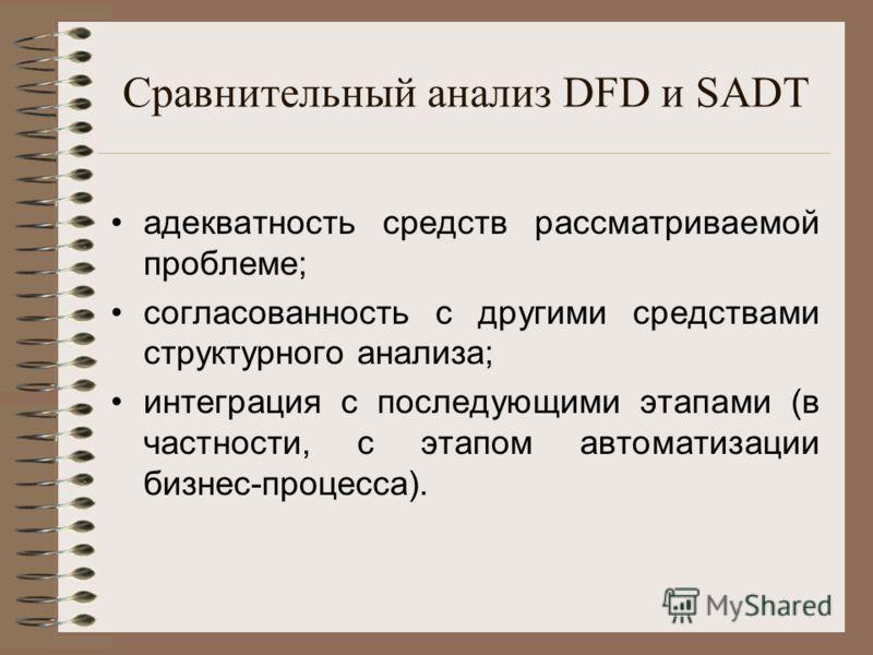 Сравнительный анализ DFD и SADT адекватность средств рассматриваемой проблеме; согласованность с другими средствами структурного анализа; интеграция с последующими этапами (в частности, с этапом автоматизации бизнес-процесса).
