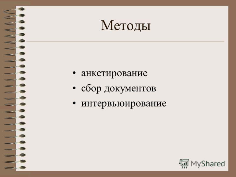 Методы анкетирование сбор документов интервьюирование