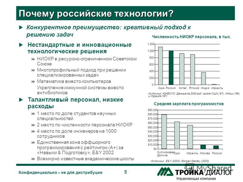 5 Конфиденциально – не для дистрибуции Почему российские технологии? Нестандартные и инновационные технологические решения НИОКР в ресурсно-ограниченном Советском Союзе Многопрофильный подход при решении специализированных задач Математика вместо ком