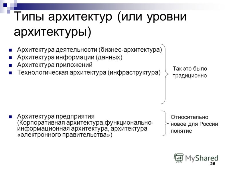 26 Типы архитектур (или уровни архитектуры) Архитектура деятельности (бизнес-архитектура) Архитектура информации (данных) Архитектура приложений Технологическая архитектура (инфраструктура) Архитектура предприятия (Корпоративная архитектура,функциона