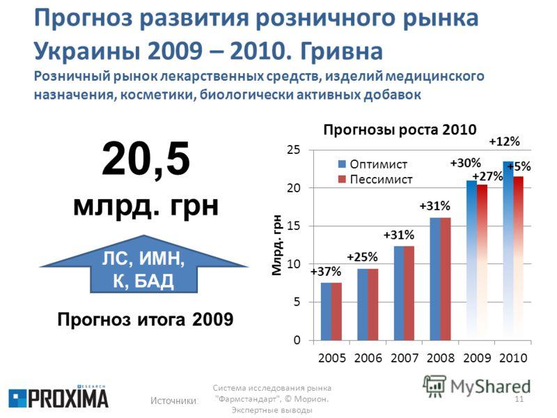Прогноз развития розничного рынка Украины 2009 – 2010. Гривна Розничный рынок лекарственных средств, изделий медицинского назначения, косметики, биологически активных добавок 11 Система исследования рынка