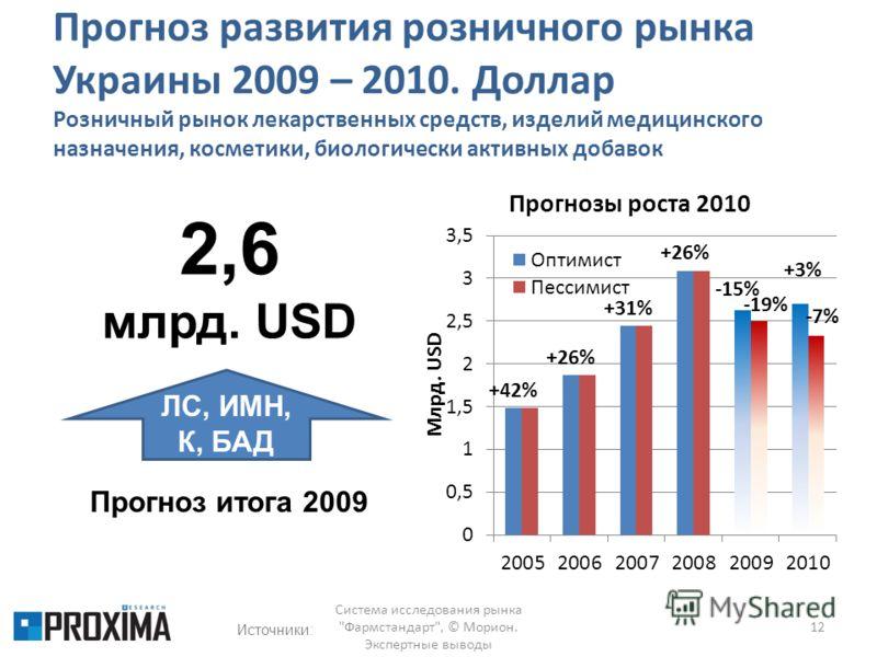 Прогноз развития розничного рынка Украины 2009 – 2010. Доллар Розничный рынок лекарственных средств, изделий медицинского назначения, косметики, биологически активных добавок 12 Система исследования рынка