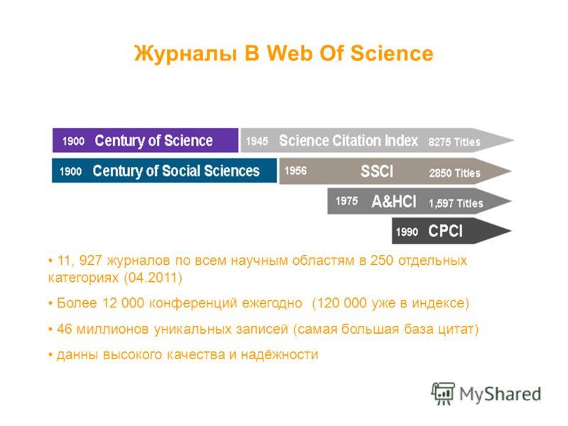 Журналы В Web Of Science 11, 927 журналов по всем научным областям в 250 отдельных категориях (04.2011) Более 12 000 конференций ежегодно (120 000 уже в индексе) 46 миллионов уникальных записей (самая большая база цитат) данны высокого качества и над