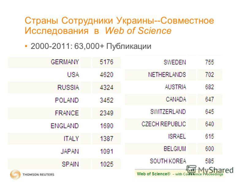Confidential - Thomson Reuters -- Not for Redistirbution Страны Сотрудники Украины--Совместное Исследования в Web of Science 2000-2011: 63,000+ Публикации