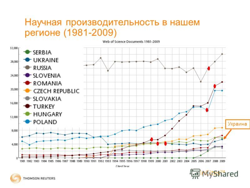 Confidential - Thomson Reuters -- Not for Redistirbution Научная производительность в нашем регионе (1981-2009) Украина