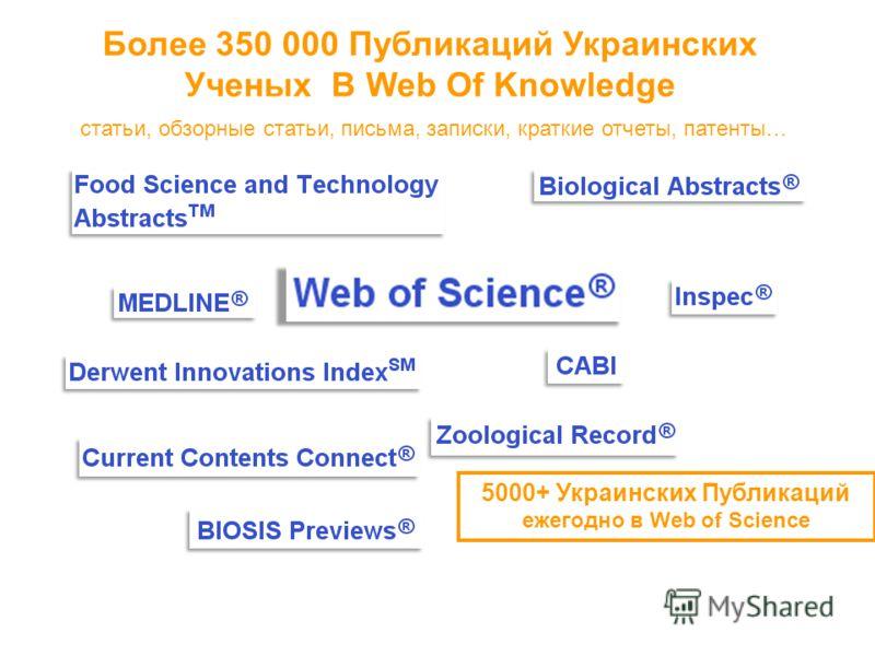 статьи, обзорные статьи, письма, записки, краткие отчеты, патенты… Более 350 000 Публикаций Украинских Ученых В Web Of Knowledge 5000+ Украинских Публикаций ежегодно в Web of Science