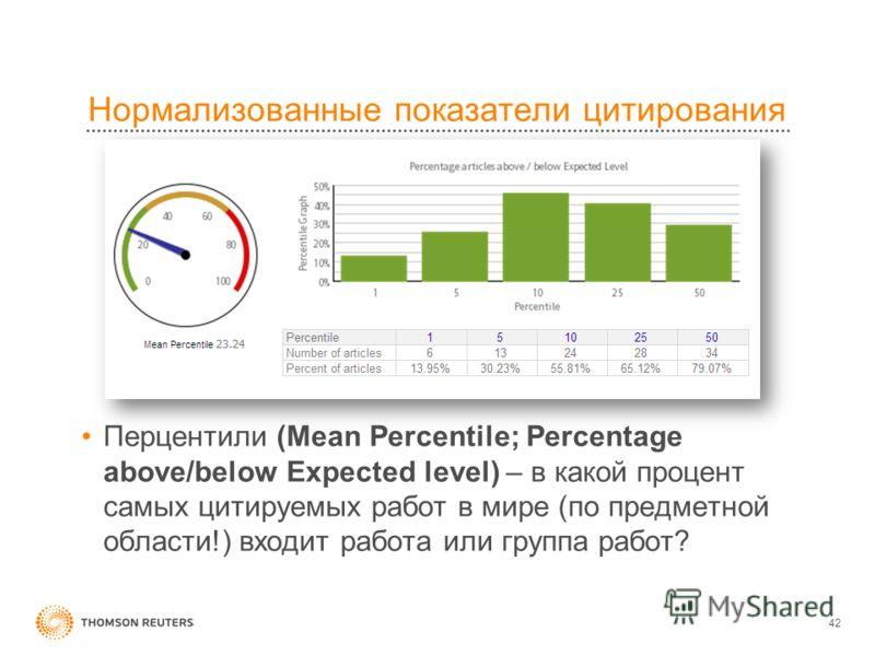 Нормализованные показатели цитирования 42 Перцентили (Mean Percentile; Percentage above/below Expected level) – в какой процент самых цитируемых работ в мире (по предметной области!) входит работа или группа работ?