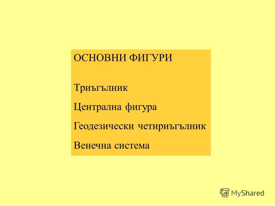 ОСНОВНИ ФИГУРИ Триъгълник Централна фигура Геодезически четириъгълник Венечна система