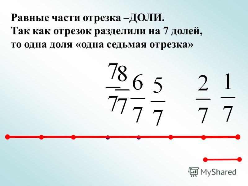 Равные части отрезка –ДОЛИ. Так как отрезок разделили на 7 долей, то одна доля «одна седьмая отрезка»