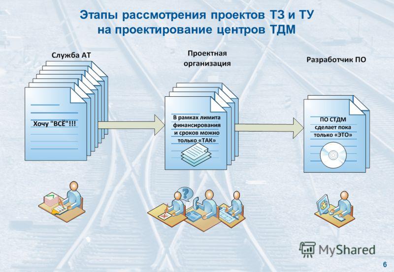 Этапы рассмотрения проектов ТЗ и ТУ на проектирование центров ТДМ 6