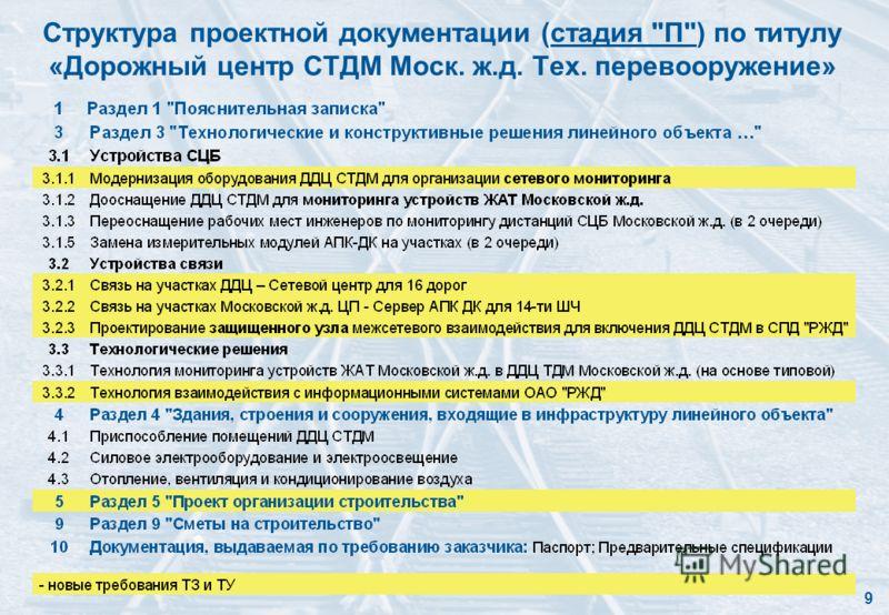 Структура проектной документации (стадия П) по титулу «Дорожный центр СТДМ Моск. ж.д. Тех. перевооружение» 9